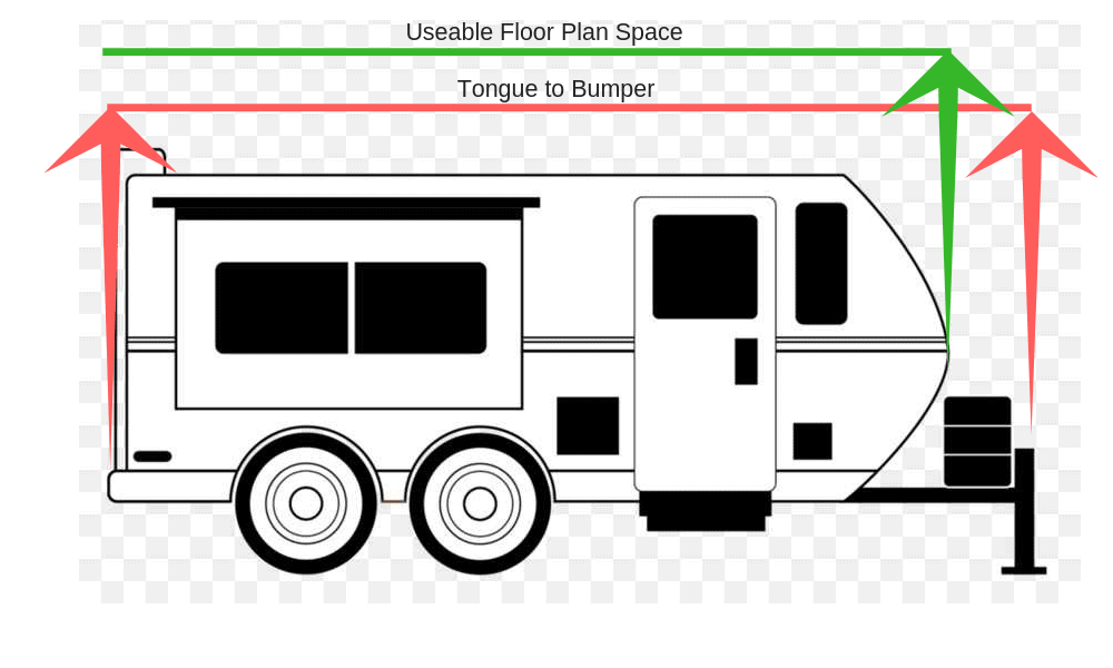 Travel Trailer Length