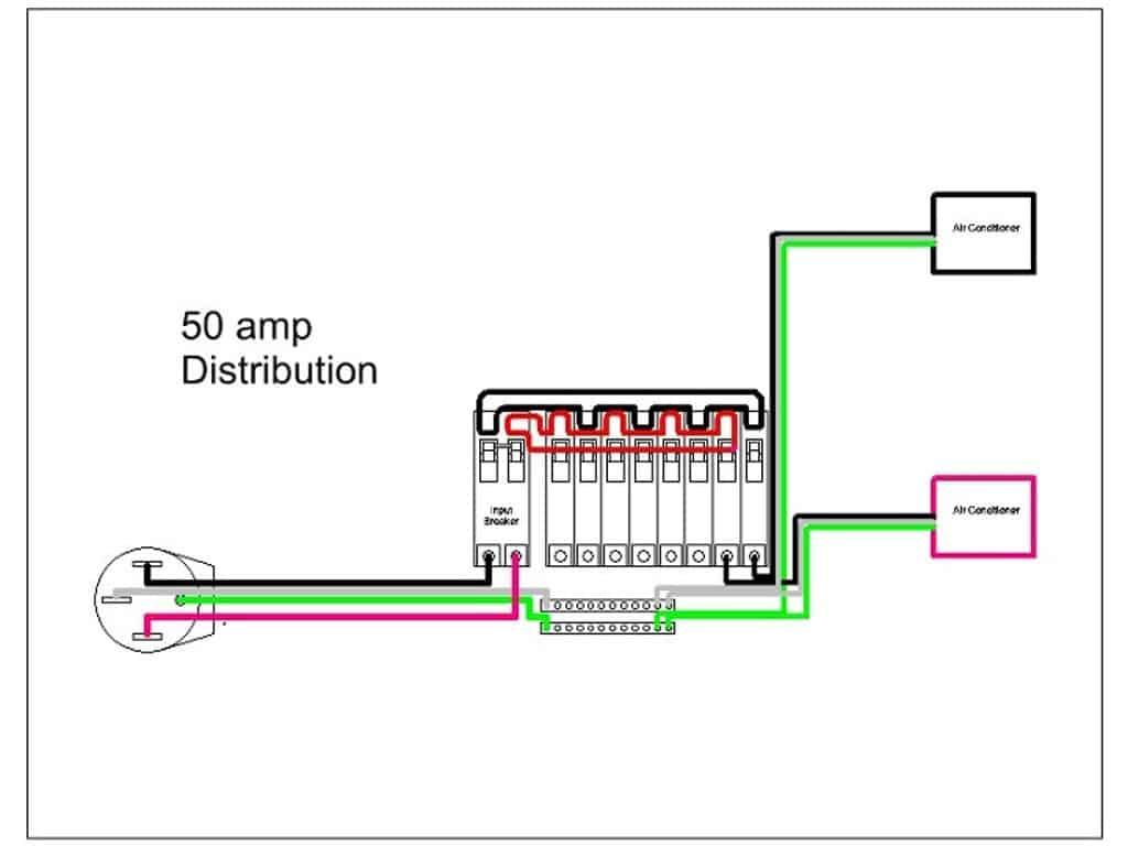 50 Amp RV