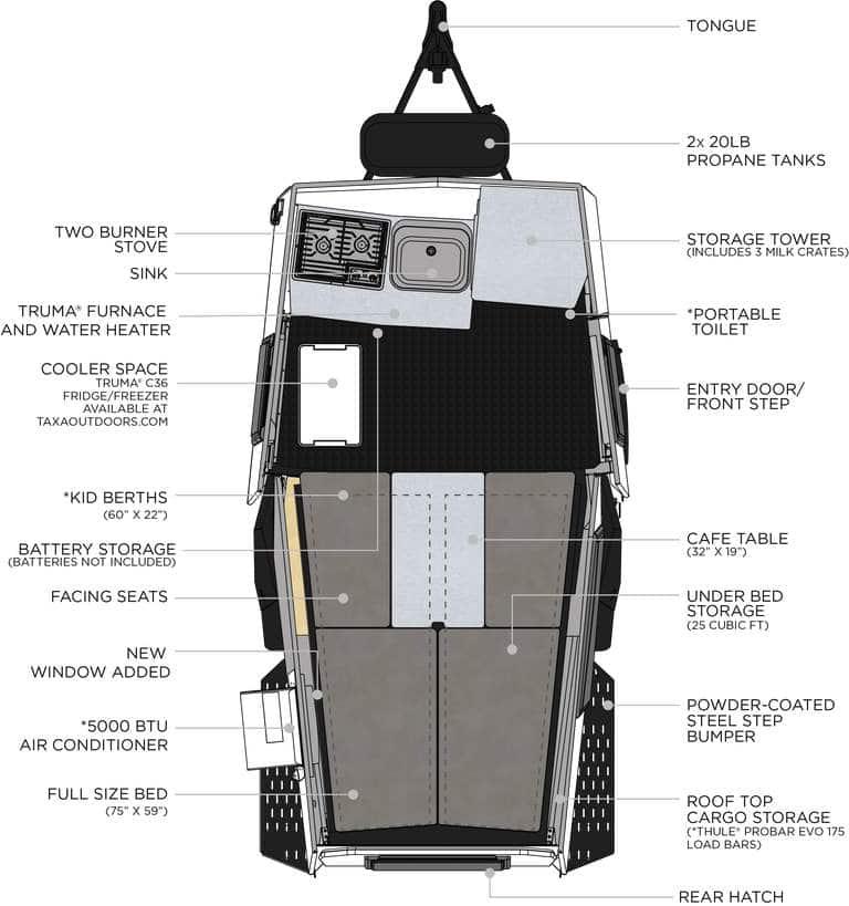 TAXA Cricket Camper Floorplan