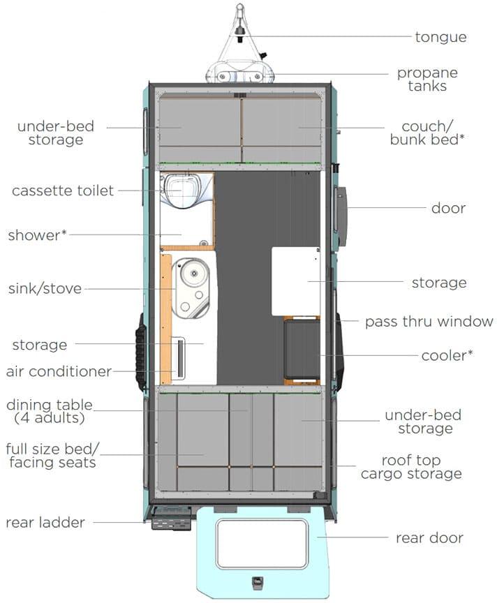 Taxa Mentis Floorplan