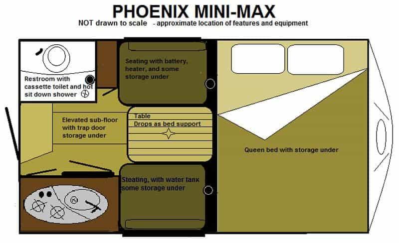 Phoenix Mini-Max Floorplan