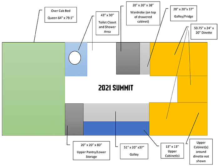 Overland Explorer Summit Expedition Floorplan