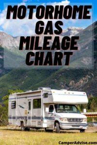 Motorhome Gas Mileage Chart
